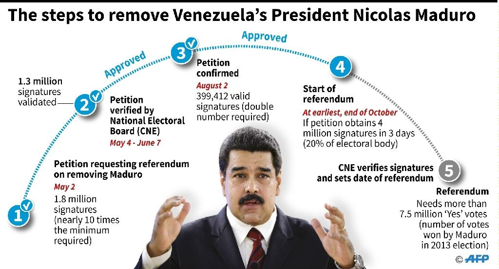 Venezuelan President Nicolas Maduro speaks during a meeting in Caracas on October 28, 2016 (AFP Photo/Nicolas RAMALLO, Gustavo IZUS)