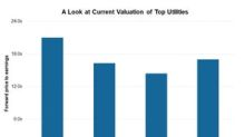 How Top Utility Stocks Are Currently Valued