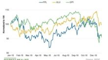 PPL Stock Looks Attractive Compared to Its Peers