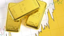 Gold Price Forecast – Gold markets find support at $1200