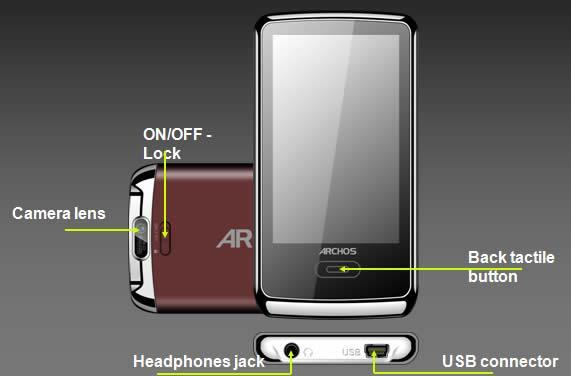 Six supposed new Archos models rendered for your speculative enjoyment