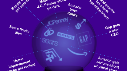 8 outrageous retail predictions for 2019