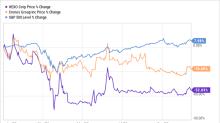 2 Stocks Robinhood Investors Will Regret Buying