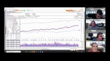 IBD Live: Best Ways to Shield Your Stocks; Is Costco A Hold Amid The Sell-Off?