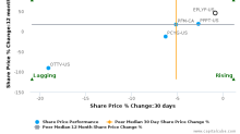 EPS Holdings, Inc. breached its 50 day moving average in a Bearish Manner : EPLYF-US : November 9, 2017