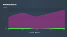 Did You Manage To Avoid Dongguang Chemical's (HKG:1702) 42% Share Price Drop?