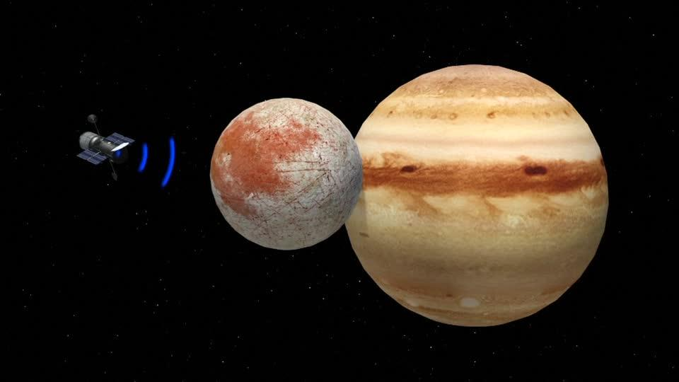 moon jupiter saturn aligned - 960×540