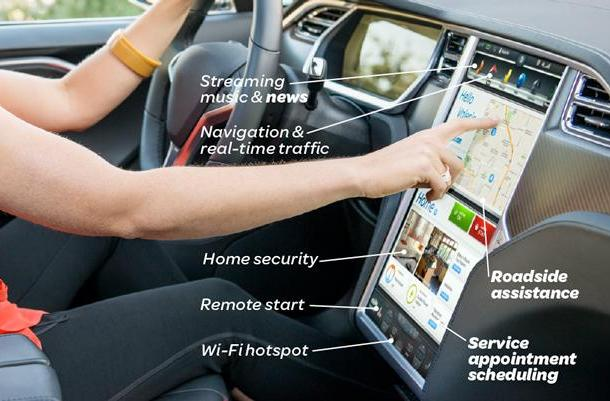 AT&T's connected car tech now works with AT&T's connected home
