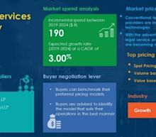 Legal Services Industry Market Analysis, Trends, and Forecasts, 2019-2024 by SpendEdge