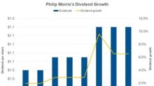 Altria and Philip Morris: Do Dividend Yields Look Attractive?