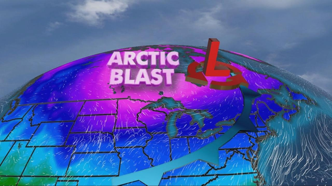Ice Twister 2 – Arctic Blast