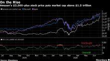 Asia Stocks Trade Mixed; Dollar Edges Lower: Markets Wrap
