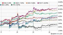 Tech ETFs Rebound: Can the Surge Continue?