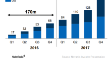 Why Novartis's Entresto Could Witness a Robust Demand Trend in 2018