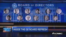 GE shareholders ready to weigh in on turnaround plan