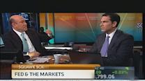 Outlook on the Fed & Economy: Pro