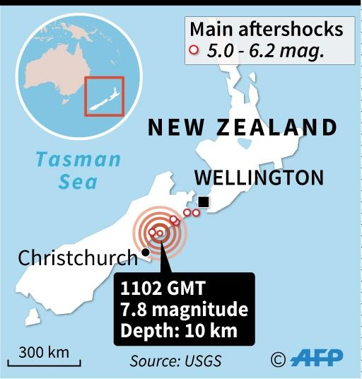 The 7.8-magnitude earthquake struck just after 11:00 pm local time (1000 GMT), some 90 kilometres (57 miles) from the New Zealand city of Christchurch, according to the USGS (AFP Photo/Jean Michel CORNU, Jonathan JACOBSEN)