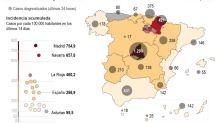 Sanidad notifica 11.289 nuevos casos de covid y 130 muertes
