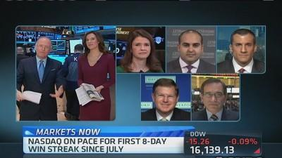 Closing Bell Exchange: Pays to be bullish