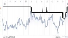 See what the IHS Markit Score report has to say about GATX Corp.
