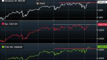 Prosegue la fase di rialzo dell'azionario globale