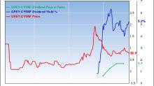 5 High-Yielding Stocks