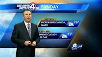 Weather Forecast for 4-14-13