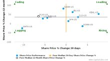 Plexus Corp. breached its 50 day moving average in a Bearish Manner : PLXS-US : April 21, 2017