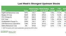 Here Are Last Week's Strongest Upstream Stocks