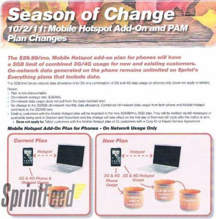Sprint reportedly capping its mobile hotspot plans October 2nd