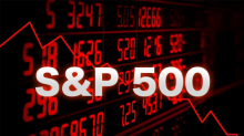 E-mini S&P 500 Index (ES) Futures Technical Analysis – Trading on Weak Side of Resistance Area