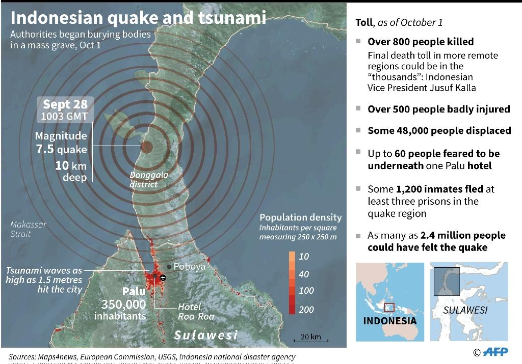Updated map of Sulawesi showing Sept 28 earthquake, population density and death toll. (AFP Photo/Gal ROMA)