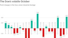 Dow jumps more than 700 points in final two days of rough and volatile October