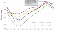 US Natural Gas Inventories Could Pressure Natural Gas Prices