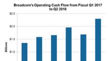 Broadcom's Cash Flow Surpasses $2 Billion in Fiscal Q2 2018