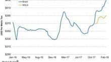 How MAP Prices Performed Last Week
