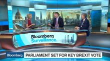 Brexit Political Risk Is Key Driver of Pound, Says BlackRock's Turnill