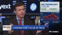 Investors are eager for this year's IPOs, says Credit Sui...