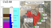 Phase V Drill Program Concluded with Best Assay Results to Date
