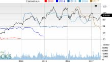 Why Is Autoliv (ALV) Up 2.8% Since the Last Earnings Report?