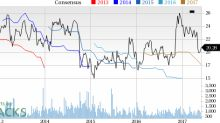 Why Is Aegion (AEGN) Down 6.7% Since the Last Earnings Report?