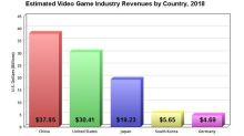 A Foolish Take: The World's Top 5 Video Game Markets