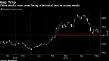 Stocks, Yuan Mark Time Before Next Trade-War Page: Markets Wrap