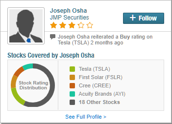 Tesla (TSLA) Stock May Still Be Undervalued by 45%, Analyst Says
