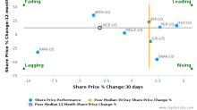 Snyder's-Lance, Inc. breached its 50 day moving average in a Bearish Manner : LNCE-US : June 19, 2017