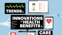 What employers need to know about trends in health care and benefits