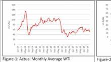 OPEC Can't Kill U.S. Shale