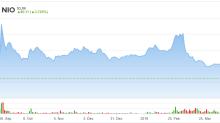 Billionaire Izzy Englander Cuts Loose in Amazon (AMZN) and Nio, Inc. (NIO) Stocks