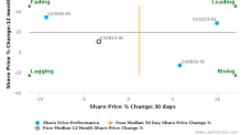 Fortis Healthcare (India) Ltd. breached its 50 day moving average in a Bullish Manner : 532843-IN : February 8, 2017