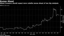 Nikola May Get More Volatile Amid Lockup Expiry, GM Deadline